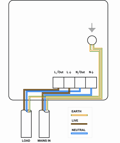 PSS Wiring Diagram